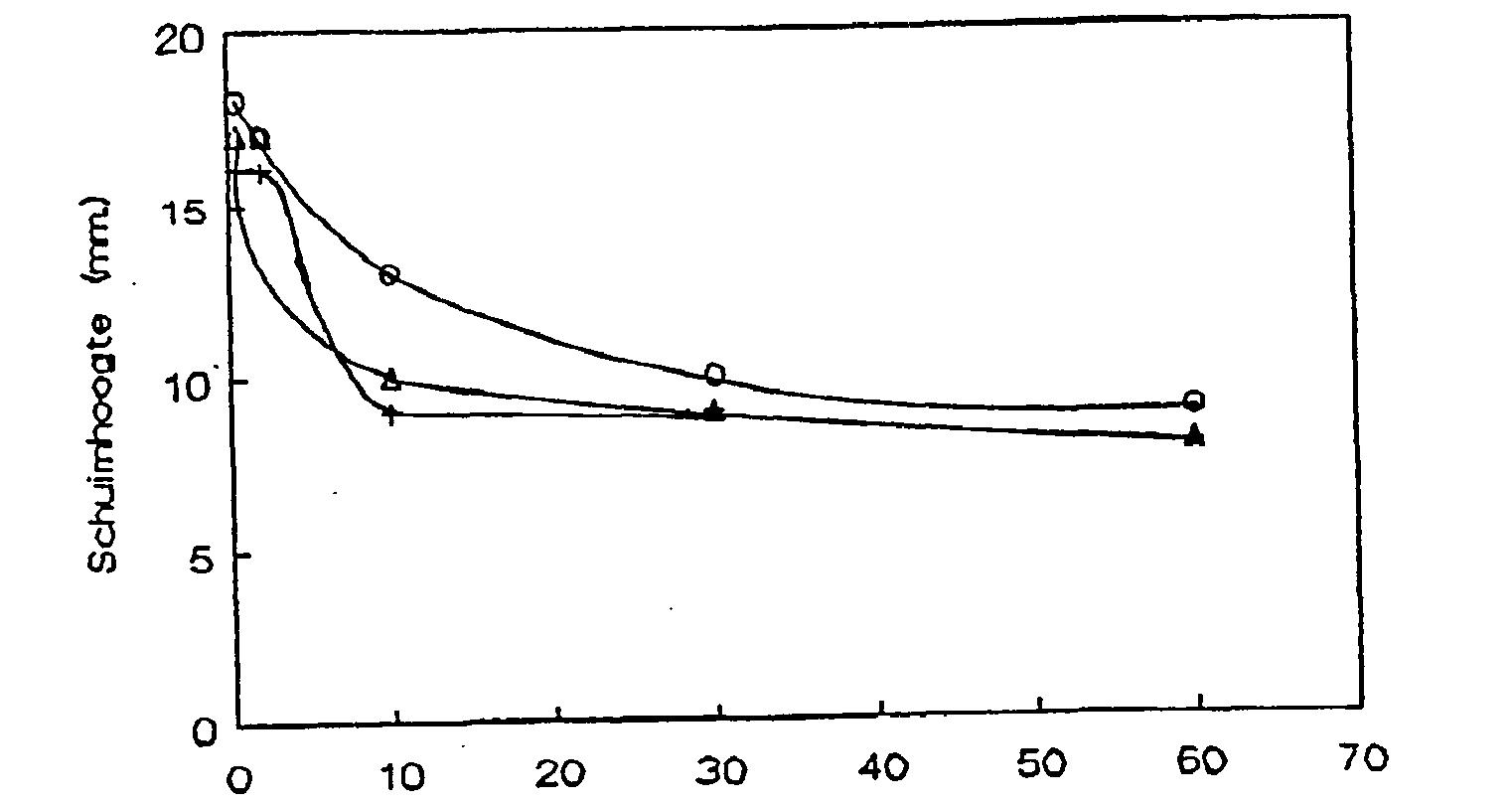 Figure NL9201264AD00141