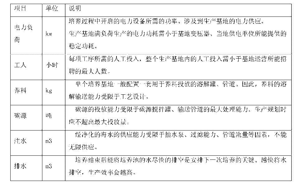Figure CN103911320BD00081