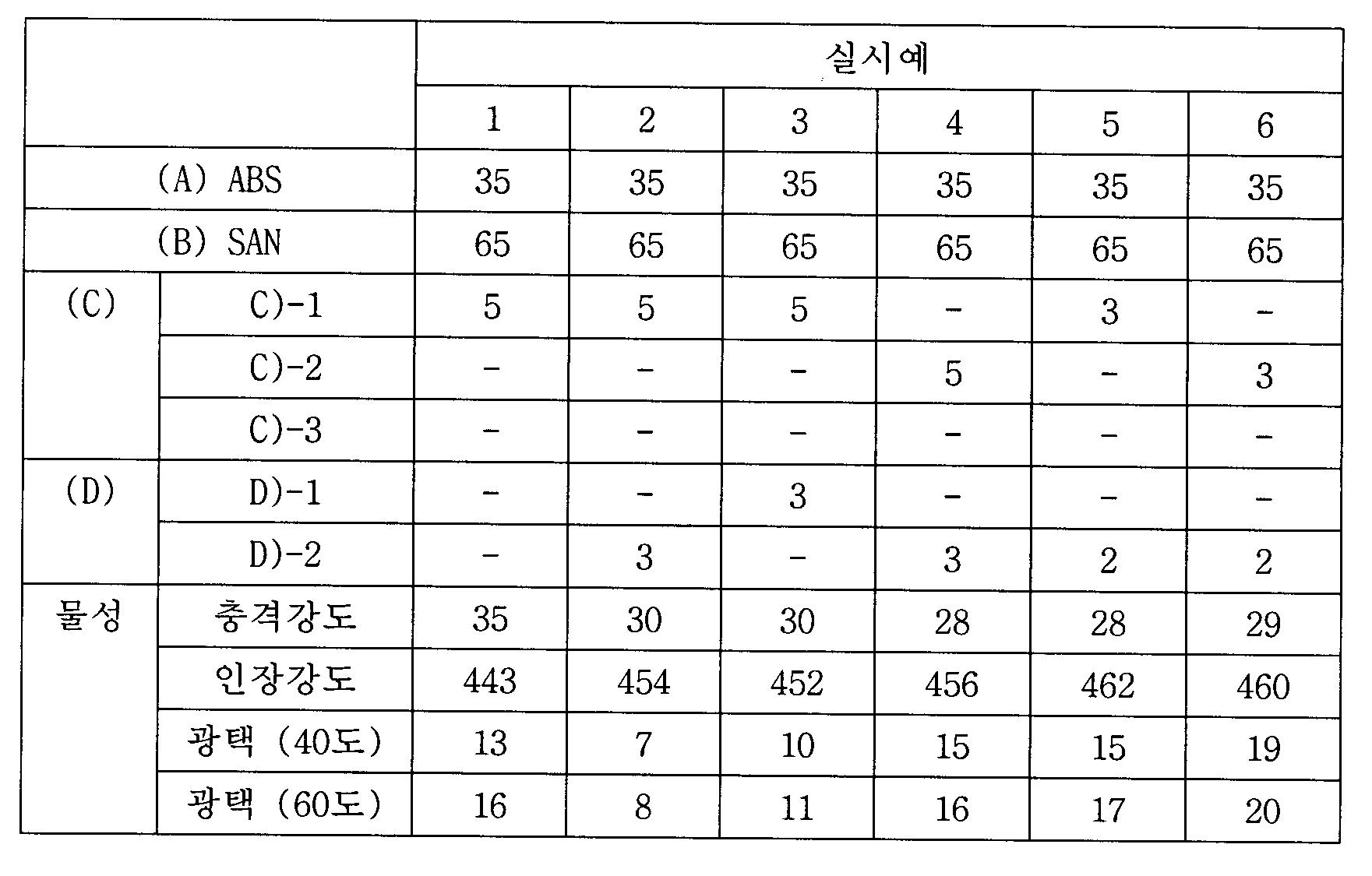 Figure 112004038779855-pat00001