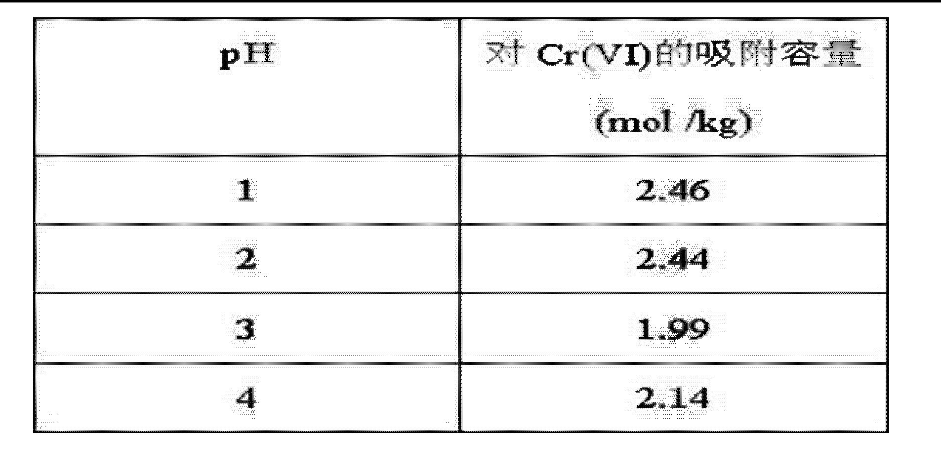 Figure CN102935352BD00071