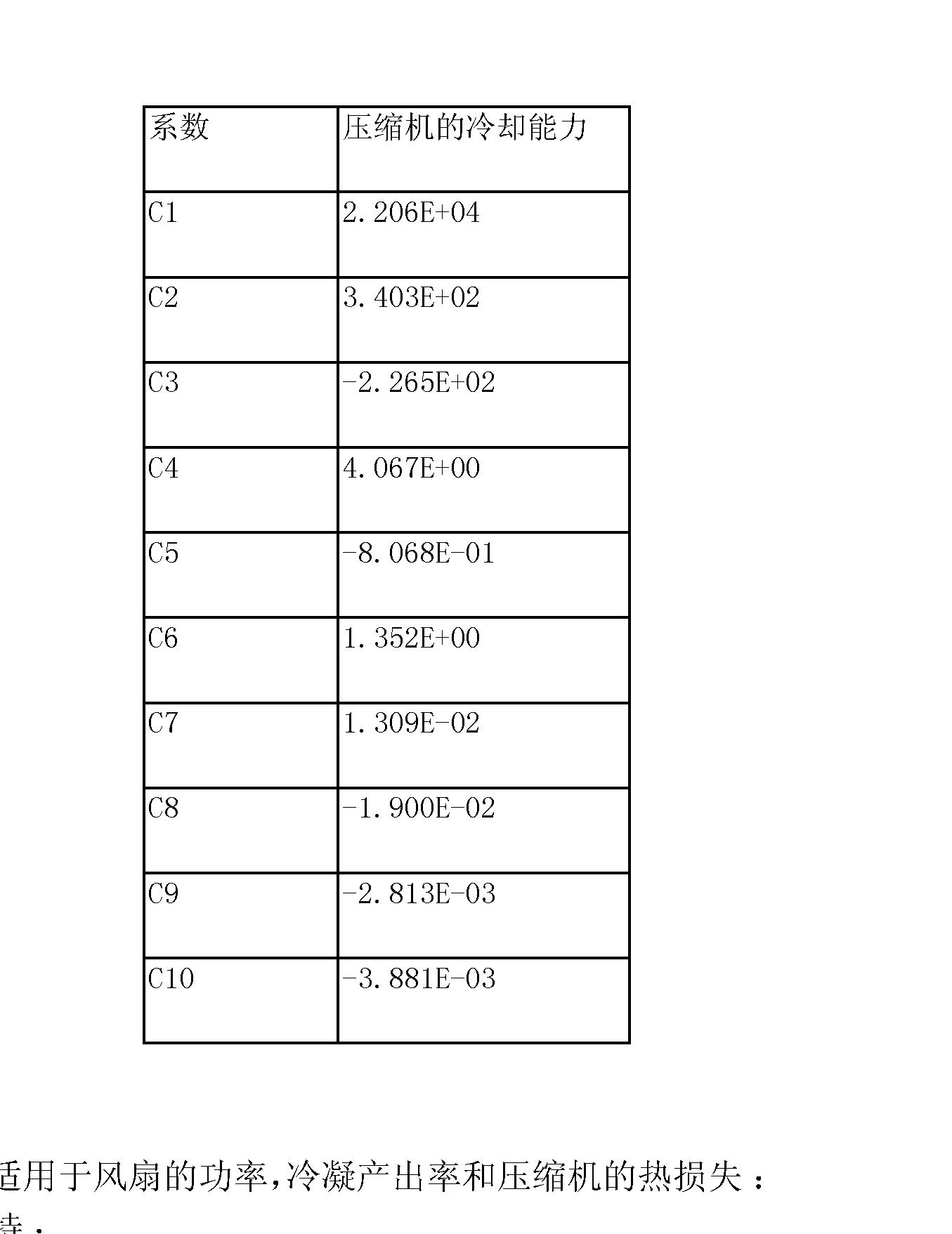 Figure CN103175356AD00231