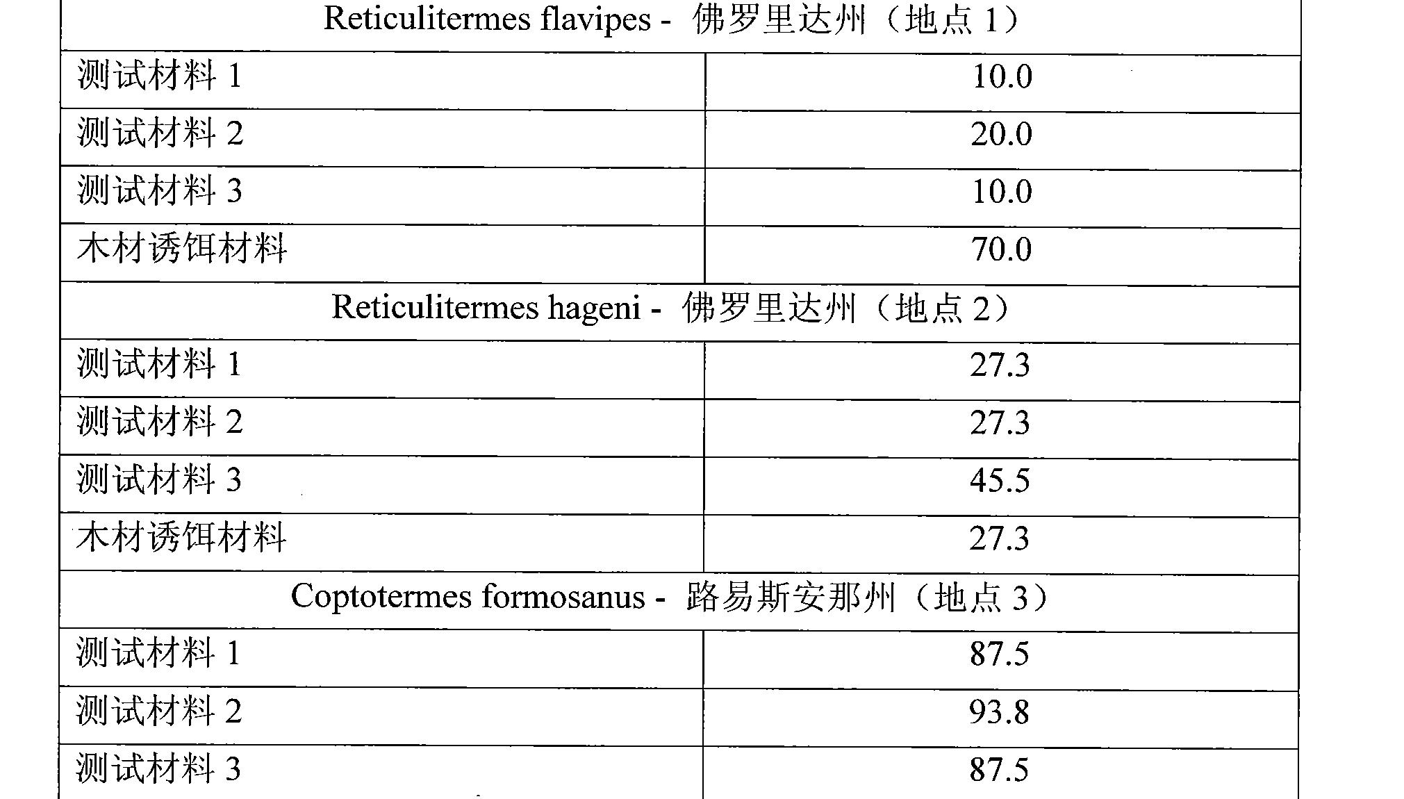 Figure CN102123583AD00482