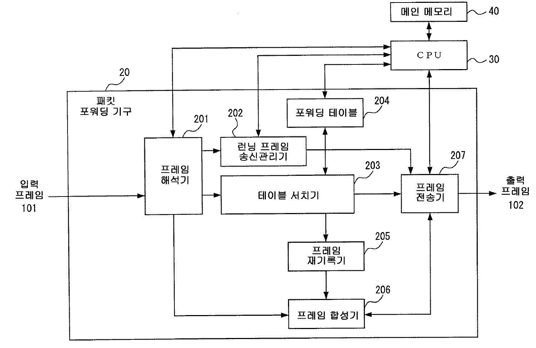 Figure R1020057015444