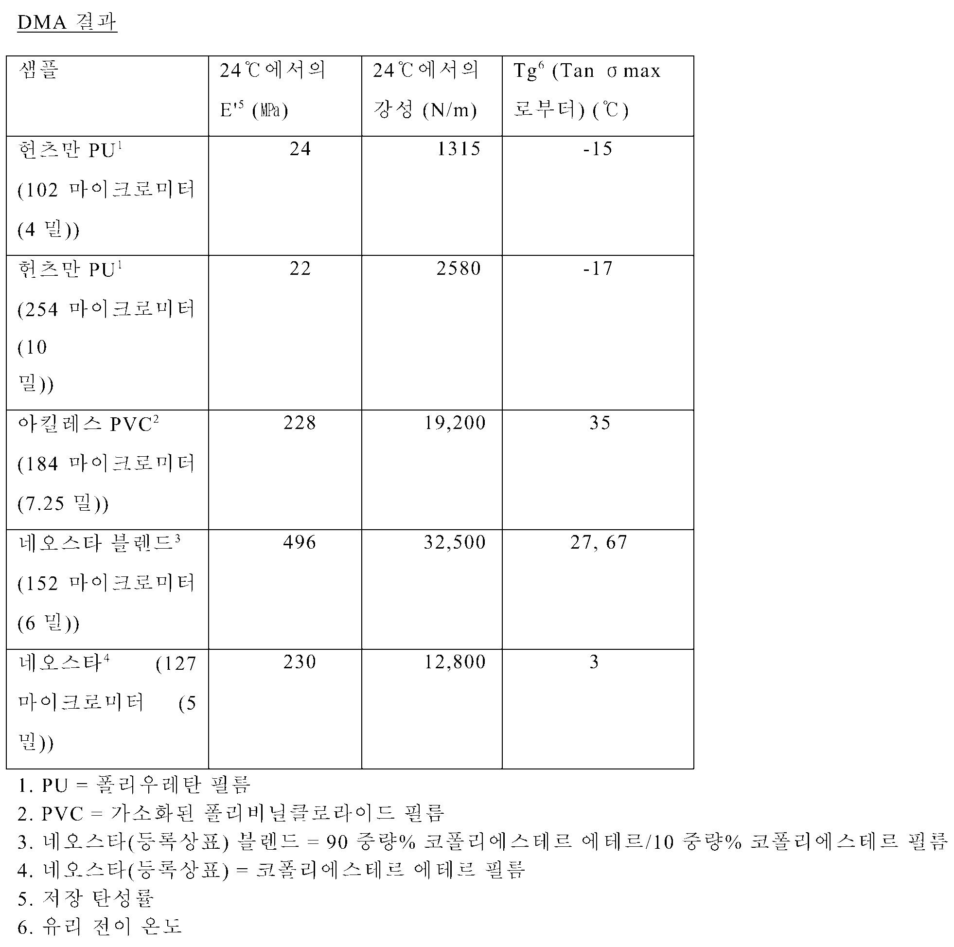 Figure 112009004690620-PCT00003