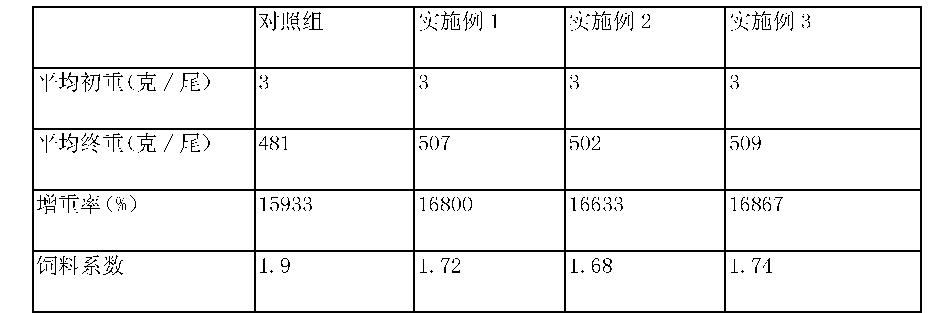 Figure CN103583910BD00061