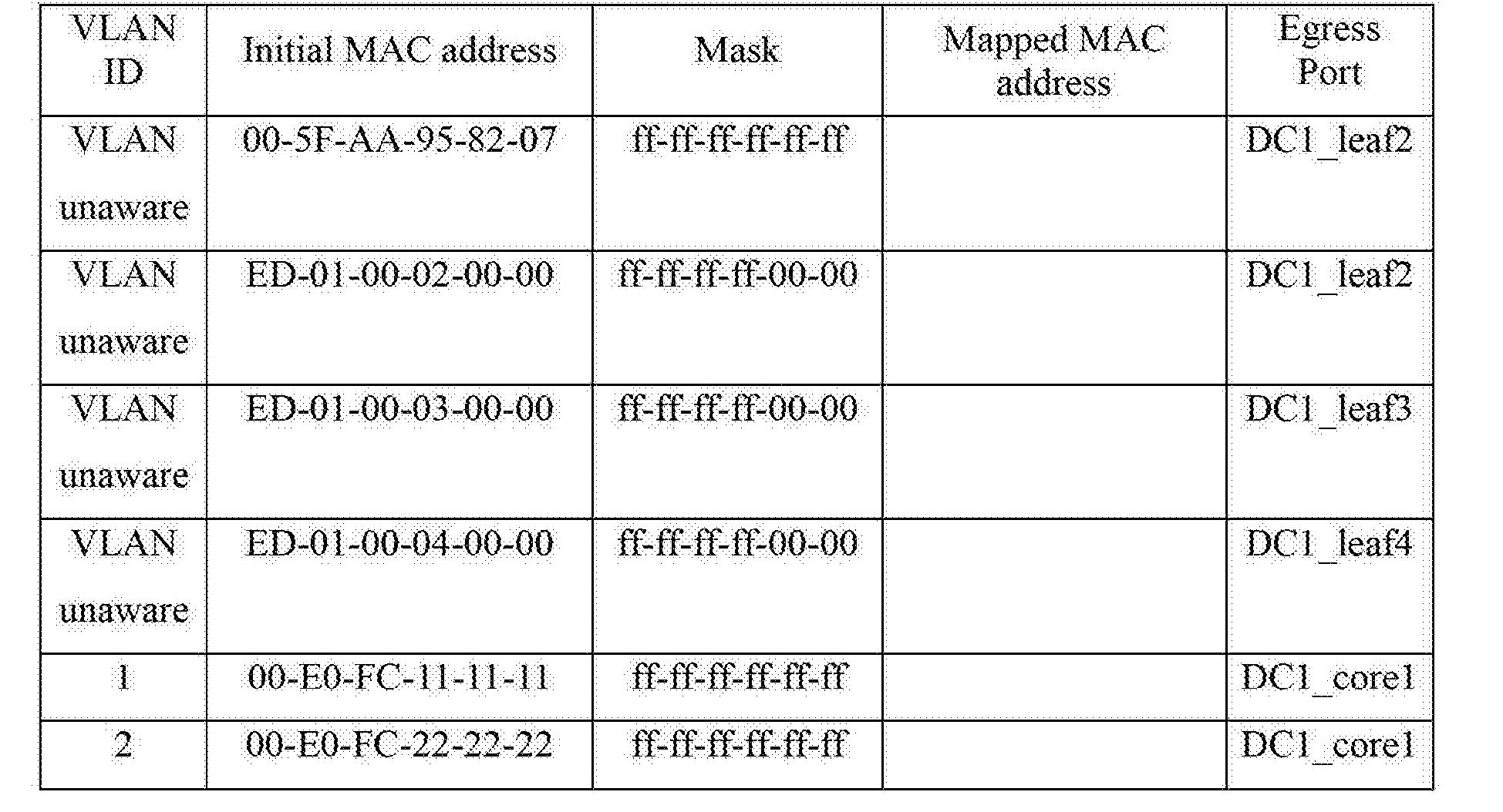 Figure CN103259727BD00201