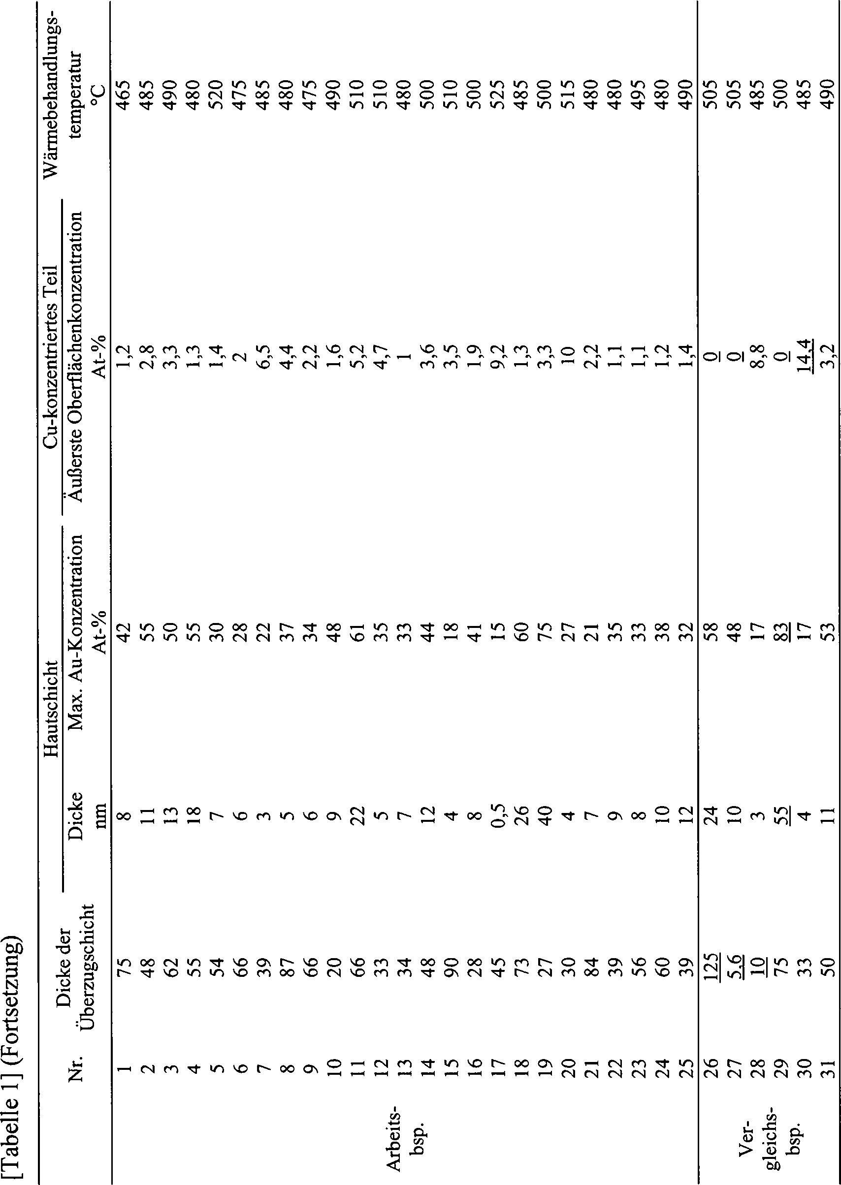 Figure DE112015005172T5_0002