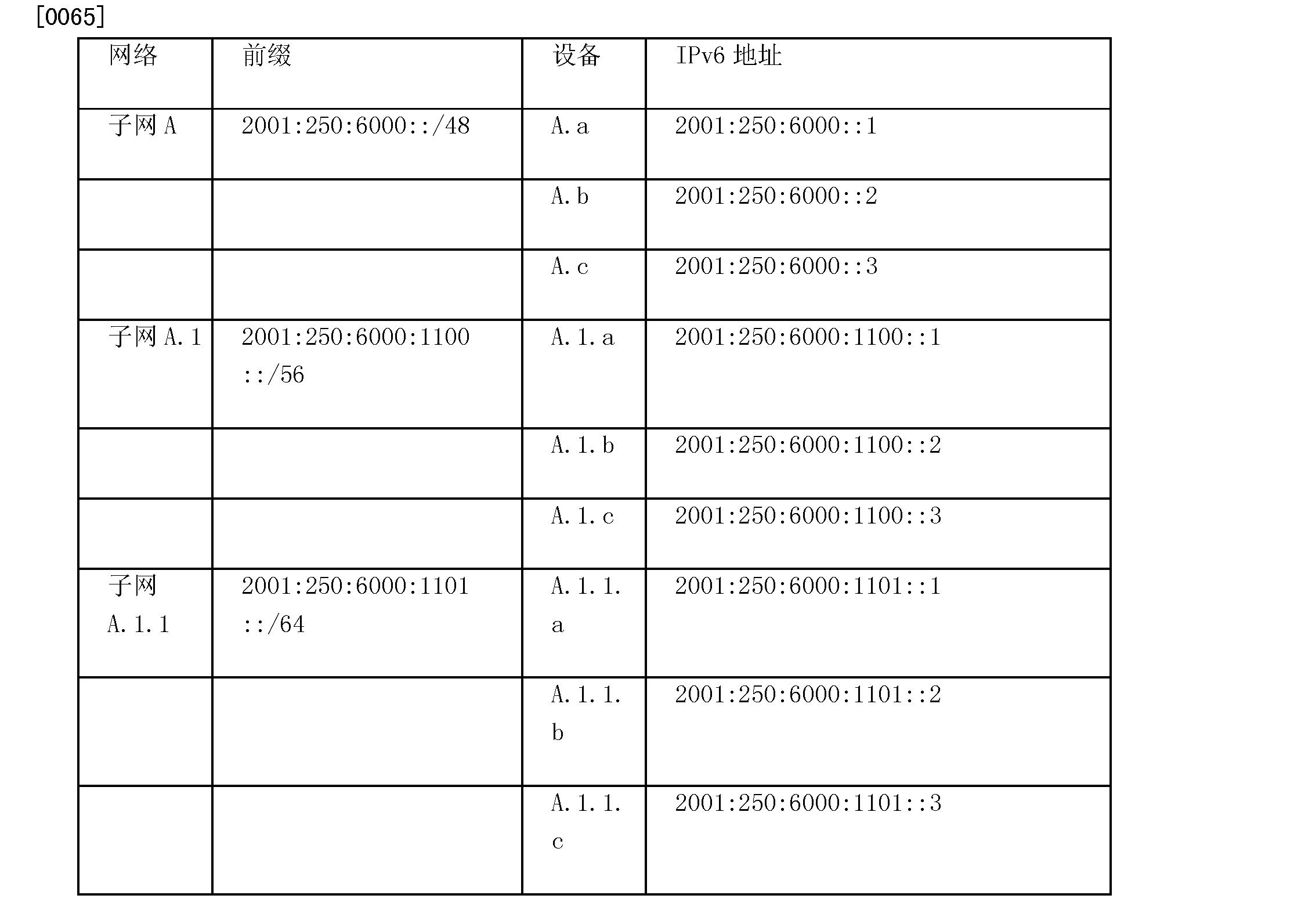Figure CN101841573BD00131