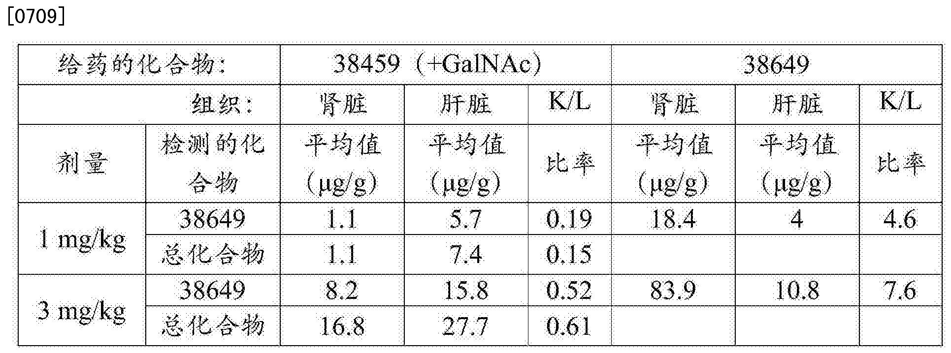Figure CN105378080AD00811