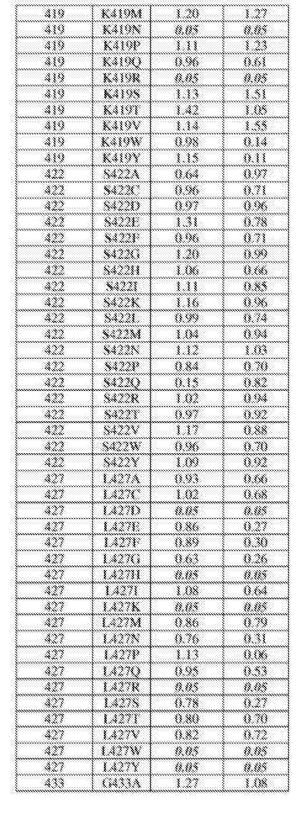 Figure CN105483099AD01781
