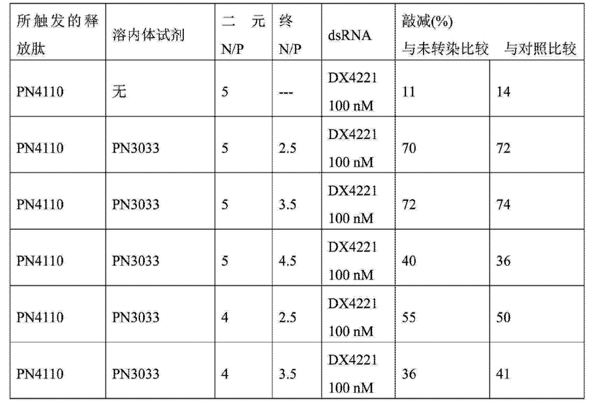 Figure CN104382853AD01061