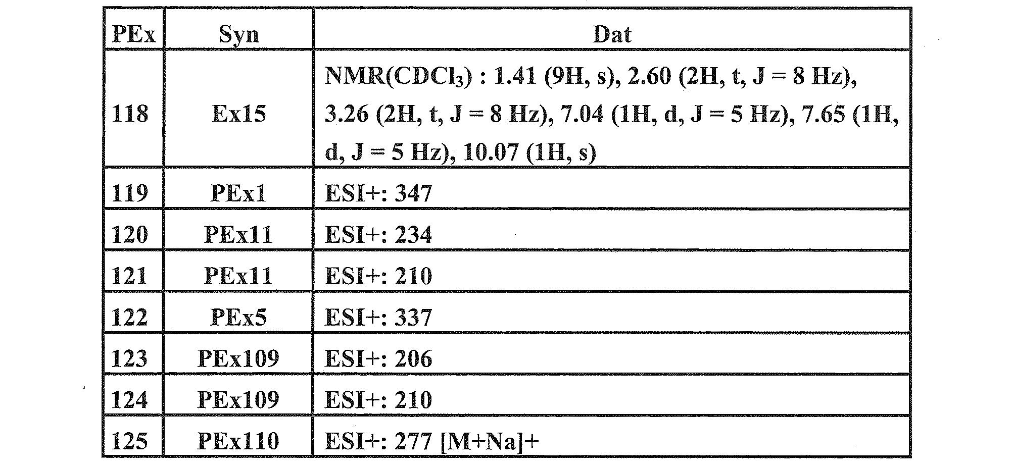 Figure JPOXMLDOC01-appb-T000050