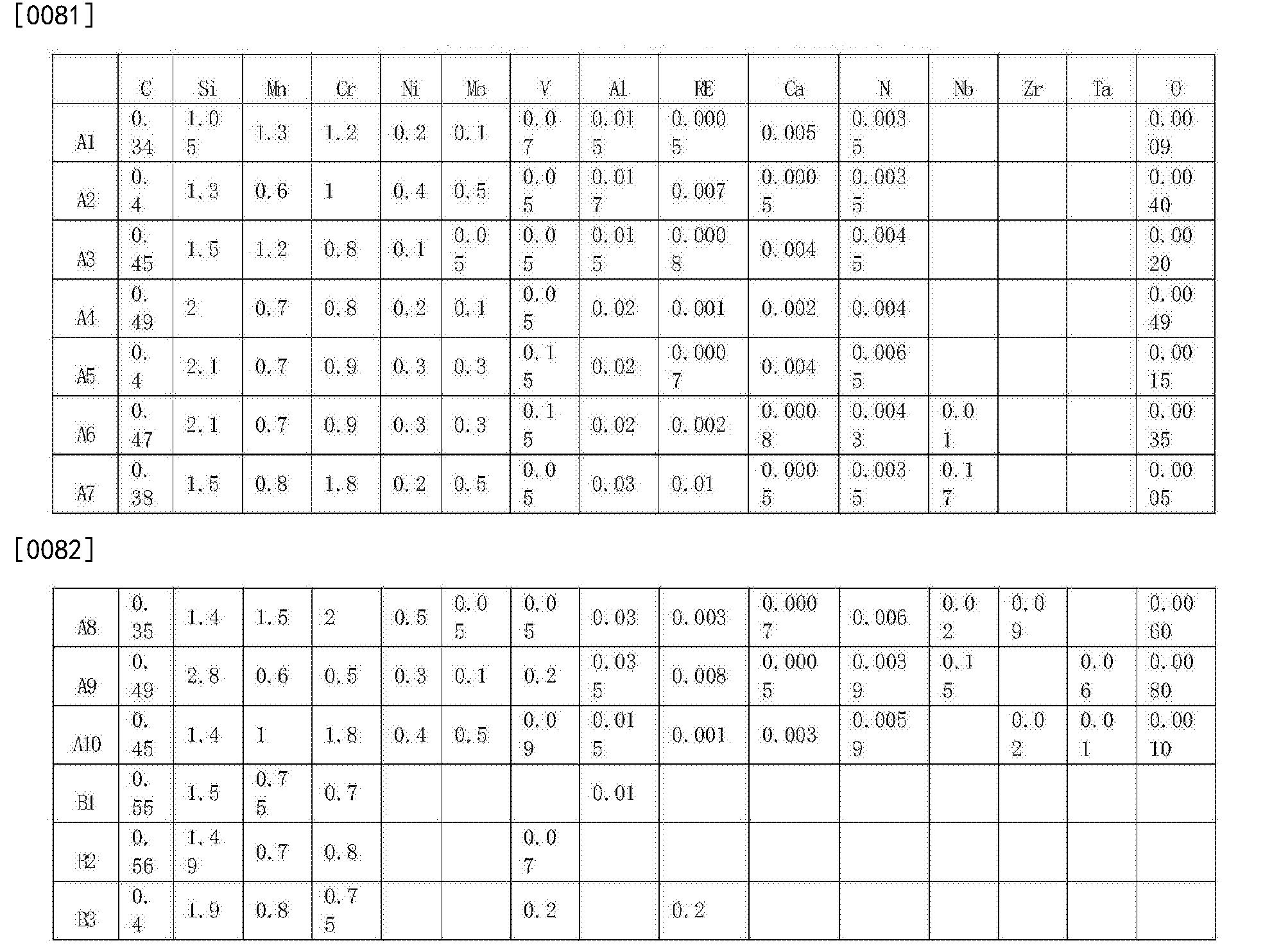 Figure CN103484781BD00091