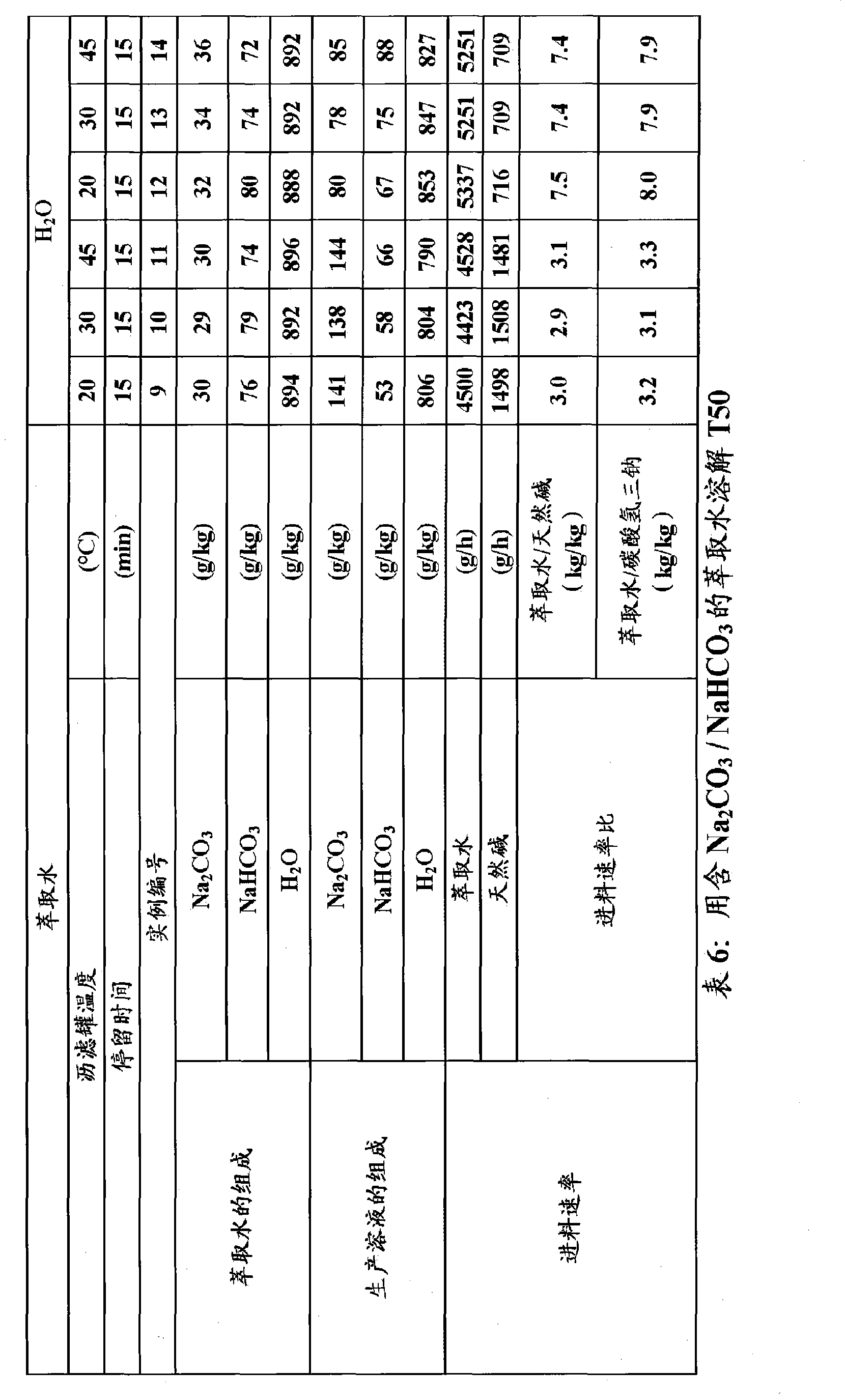 Figure CN102264644BD00171