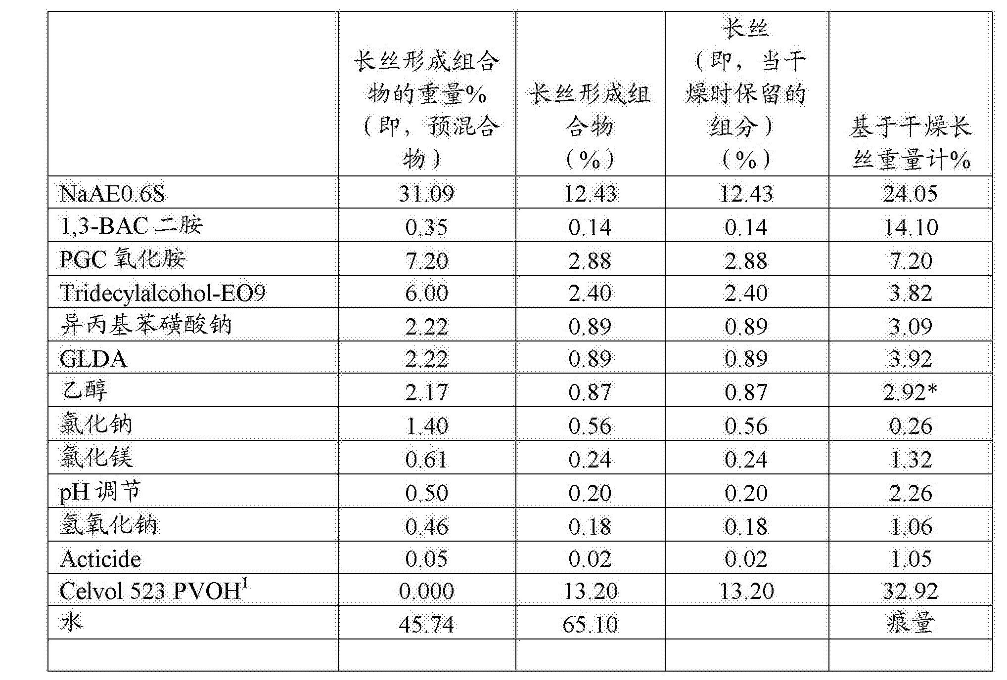 Figure CN103025929BD00641