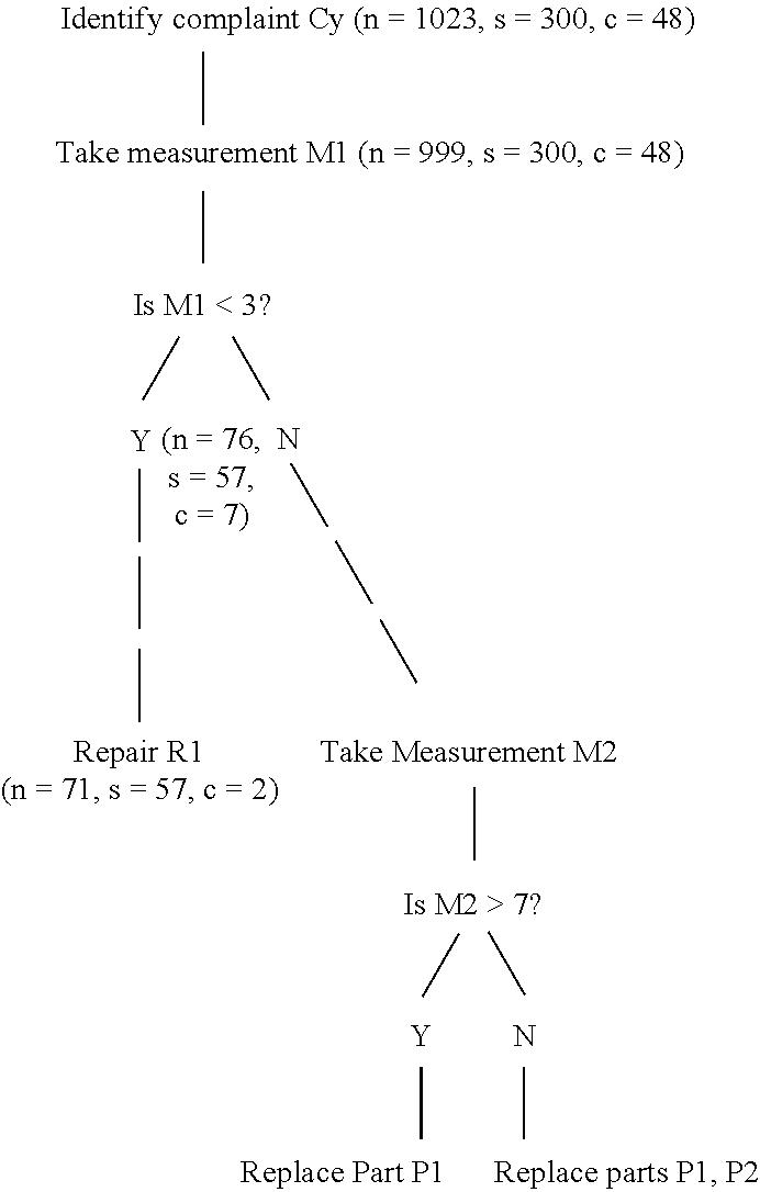 Figure US09704141-20170711-C00002