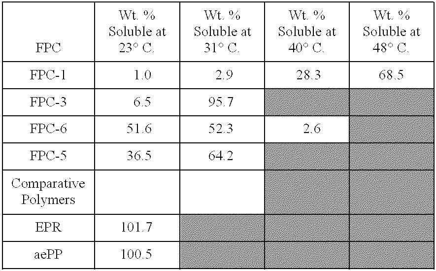 Figure US06500563-20021231-C00001