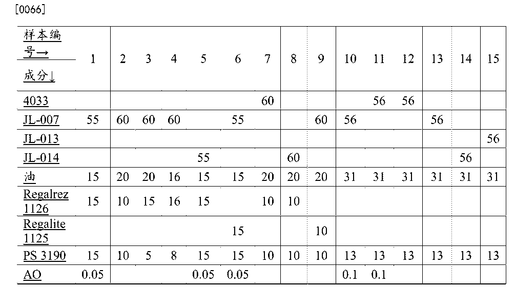 Figure CN104769034AD00111