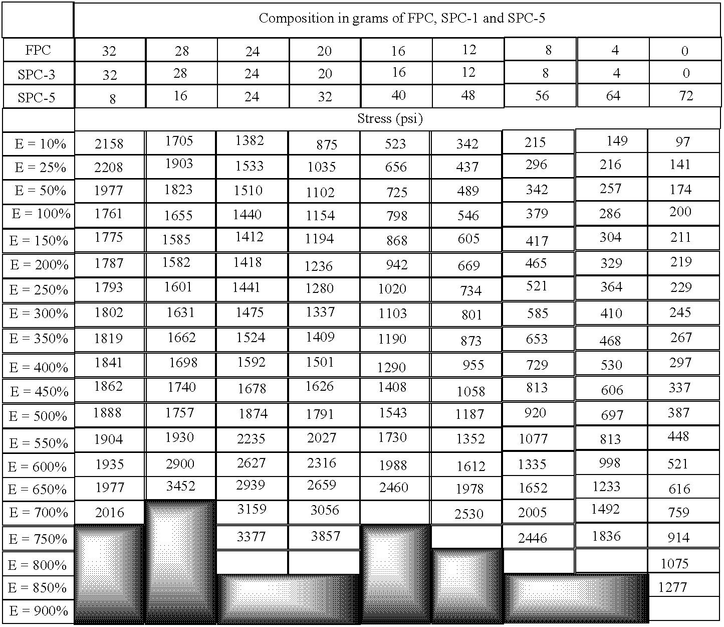 Figure US07056993-20060606-C00007