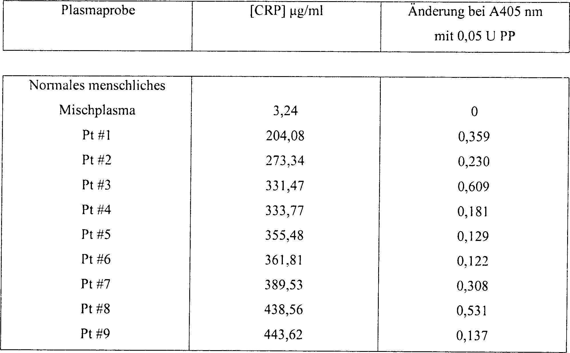DE60112949T2 - Verfahren zum nachweis eines lipoprotein ...