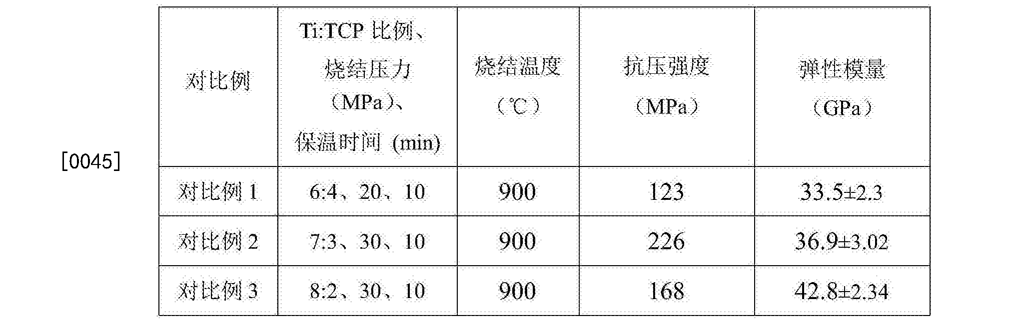 Figure CN106983911AD00061