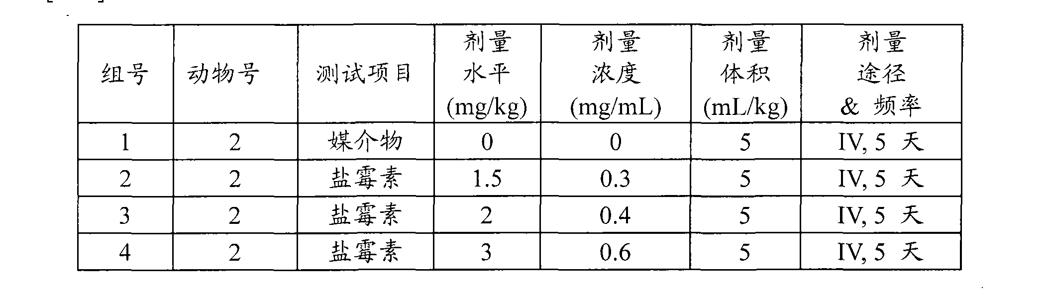 Figure CN103127052AD00271