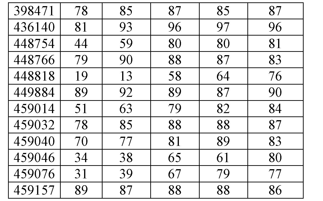 Figure CN103814132BD00711