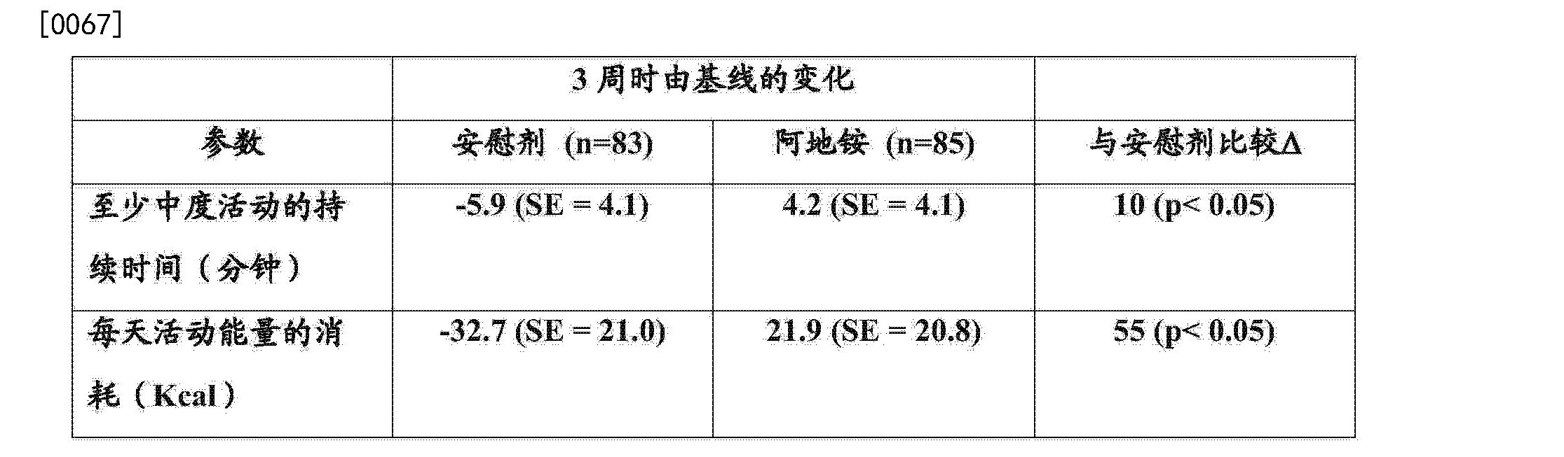 Figure CN104869996AD00101