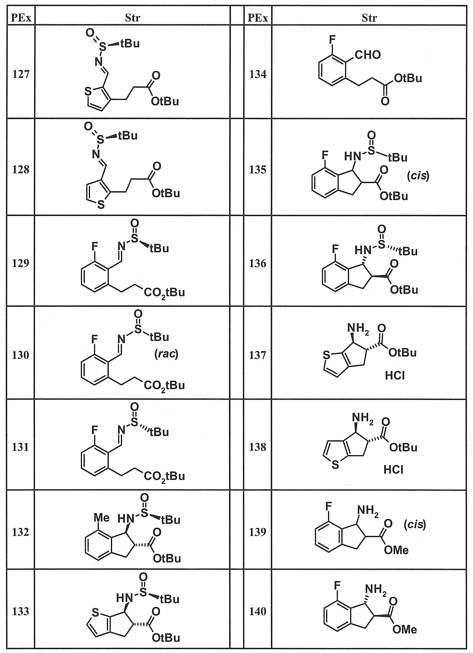 Figure JPOXMLDOC01-appb-T000033