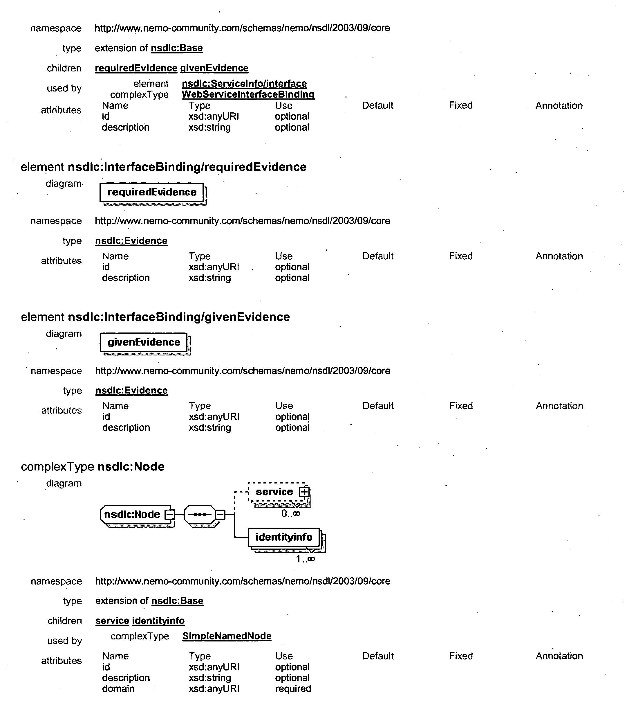 Figure US20050027871A1-20050203-P00004