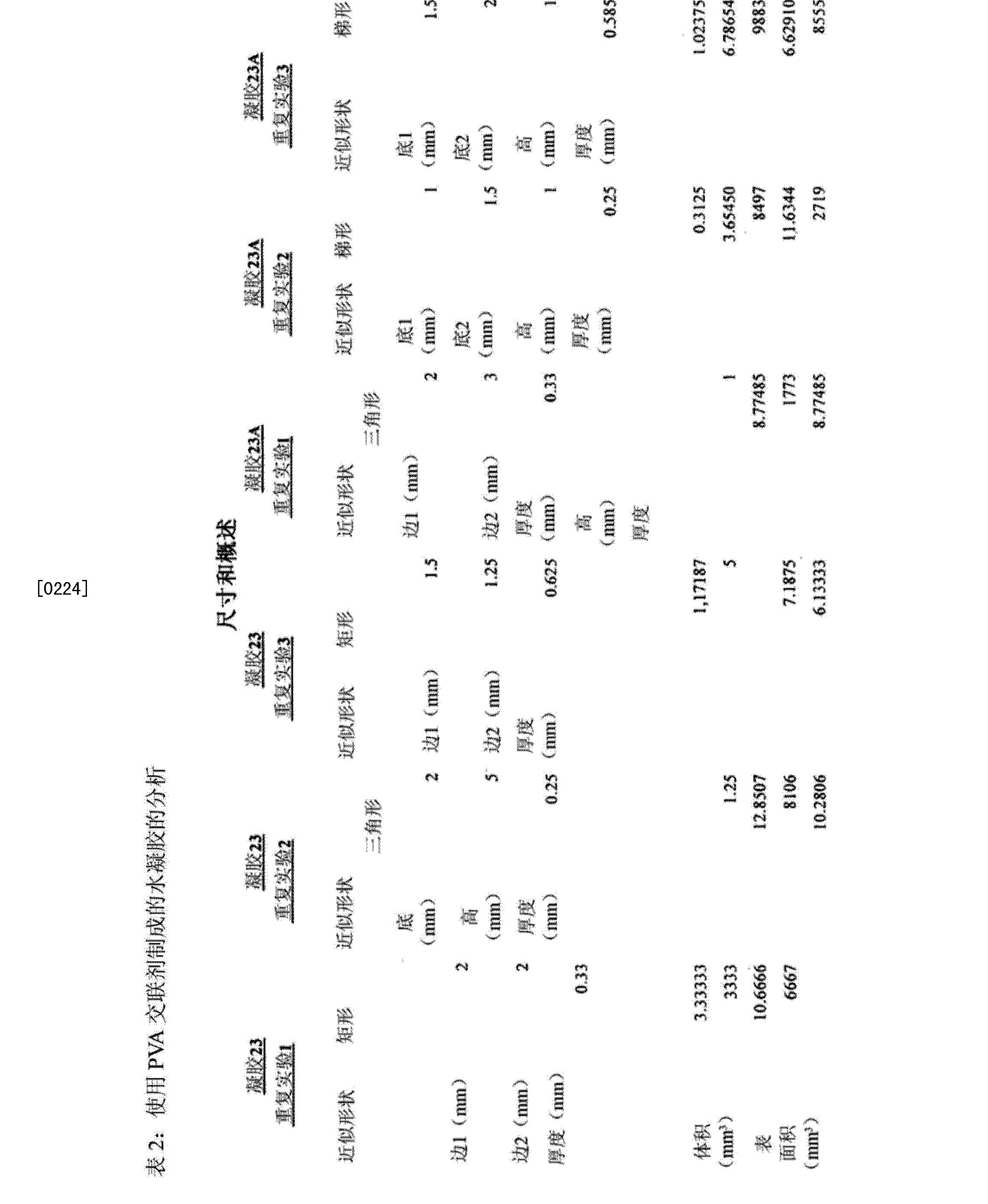 Figure CN103889472AD00311