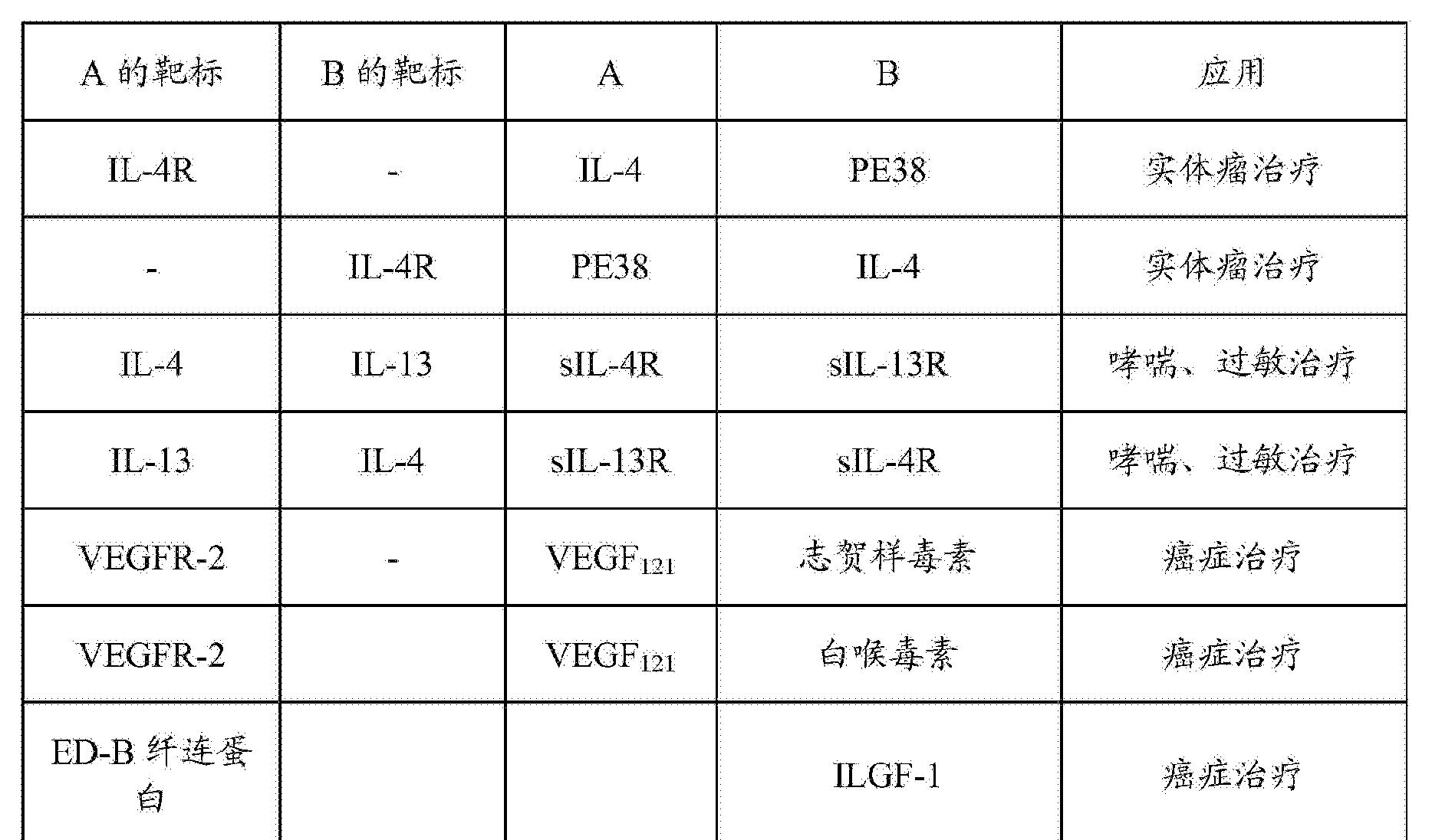 Figure CN105709237AD00811