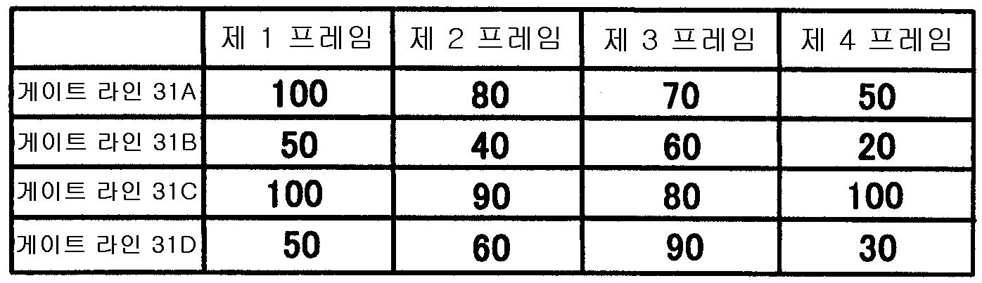 Figure 112002009450150-pat00002