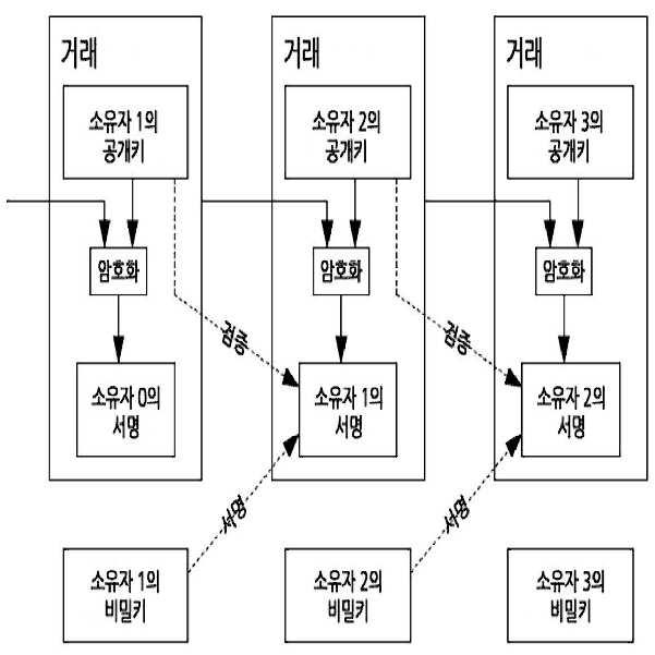 Figure 112016040881316-pat00001