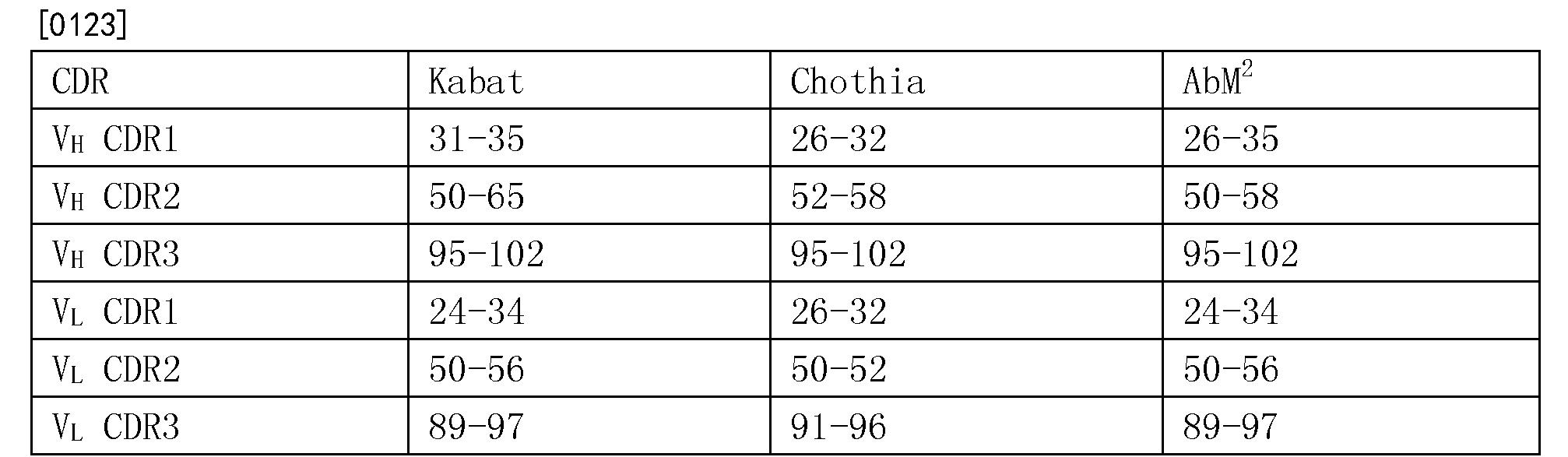 Figure CN103748114BD00181