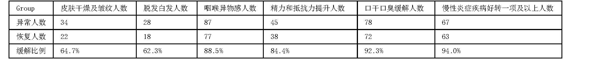 Figure CN108029811AD00062