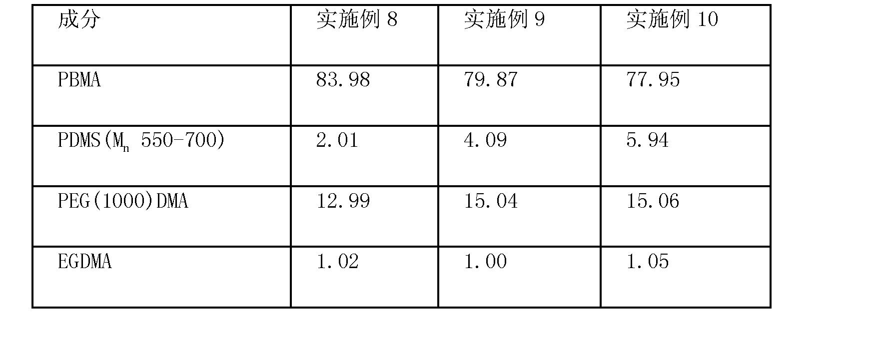Figure CN101563115BD00113