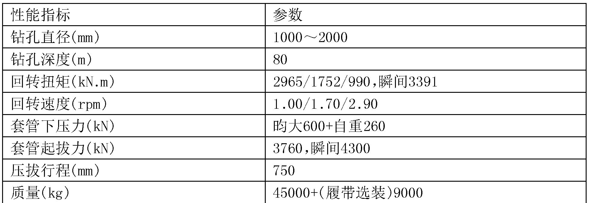 Figure CN105887813AD00092