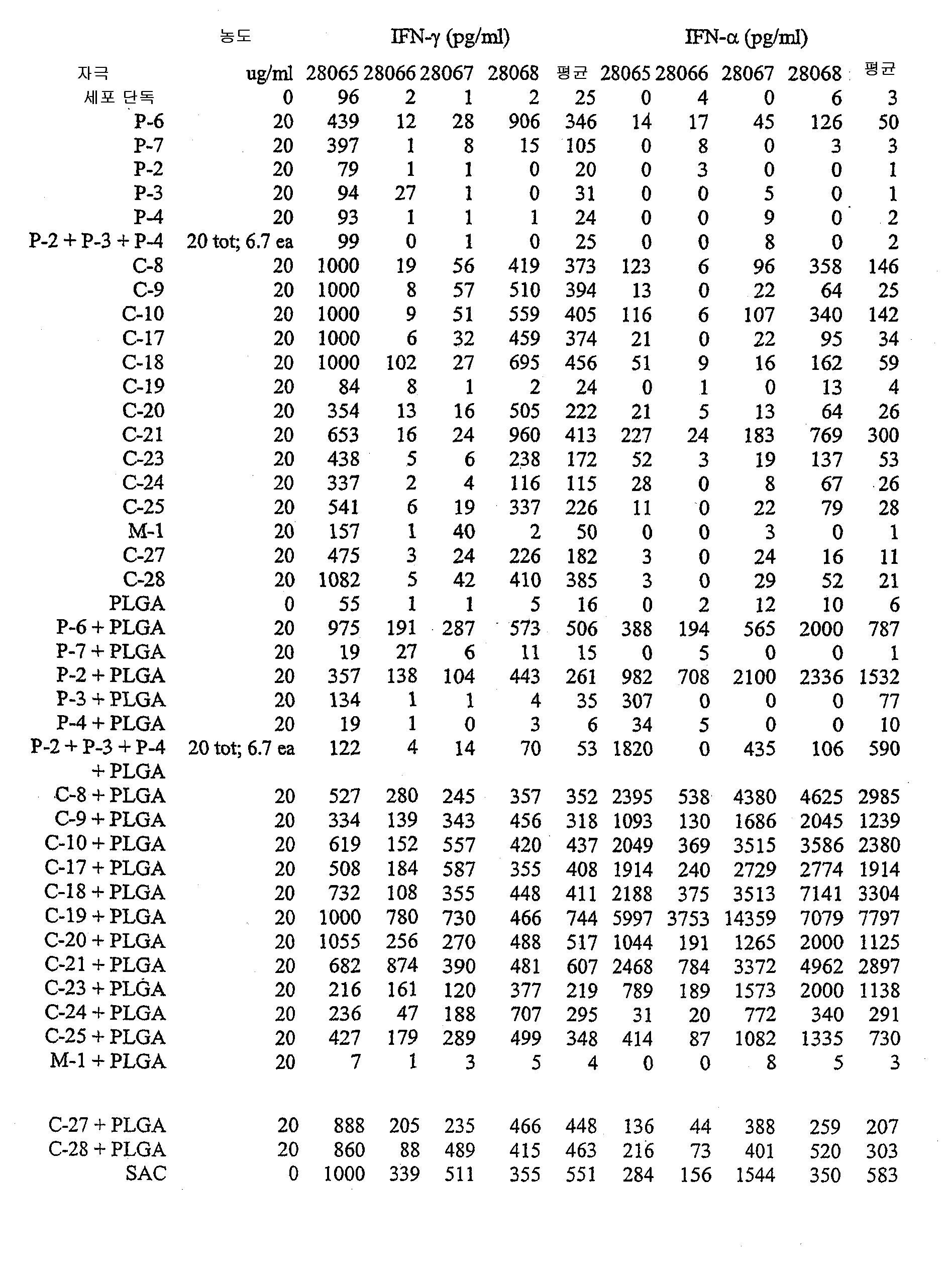 Figure 112004000355191-pct00103