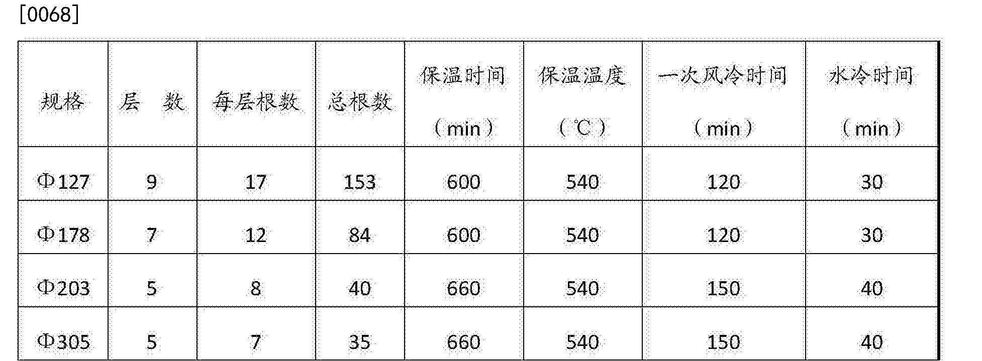 Figure CN108118215AD00082