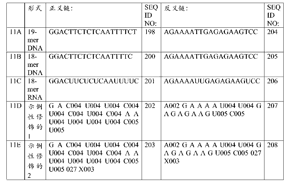 Figure CN105792832AD00411