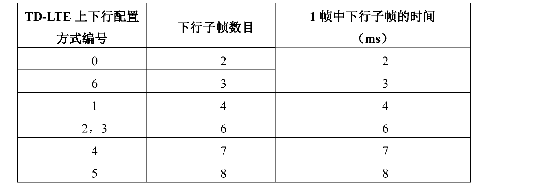 Figure CN107172690AD00081