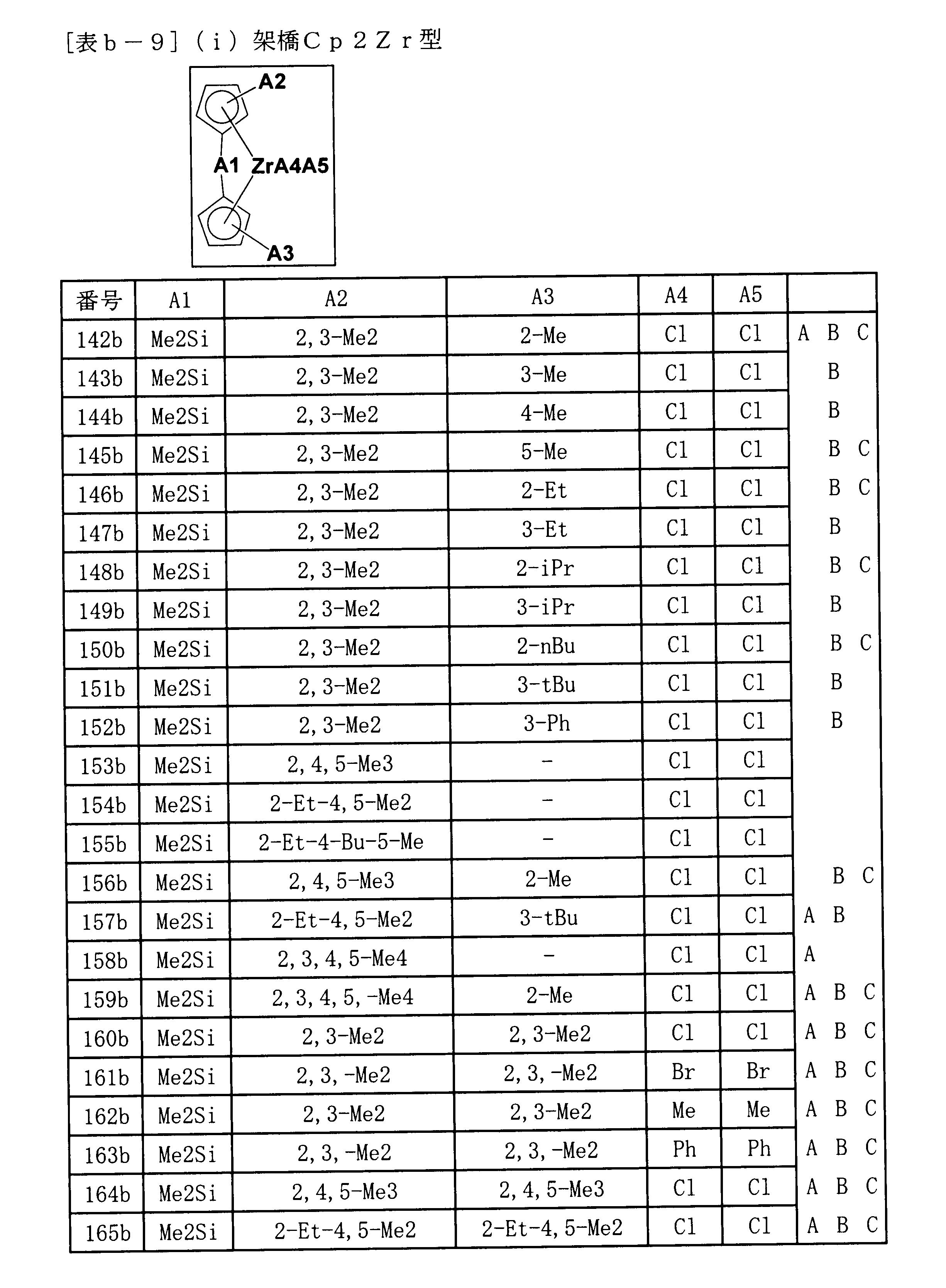 Figure JPOXMLDOC01-appb-T000053