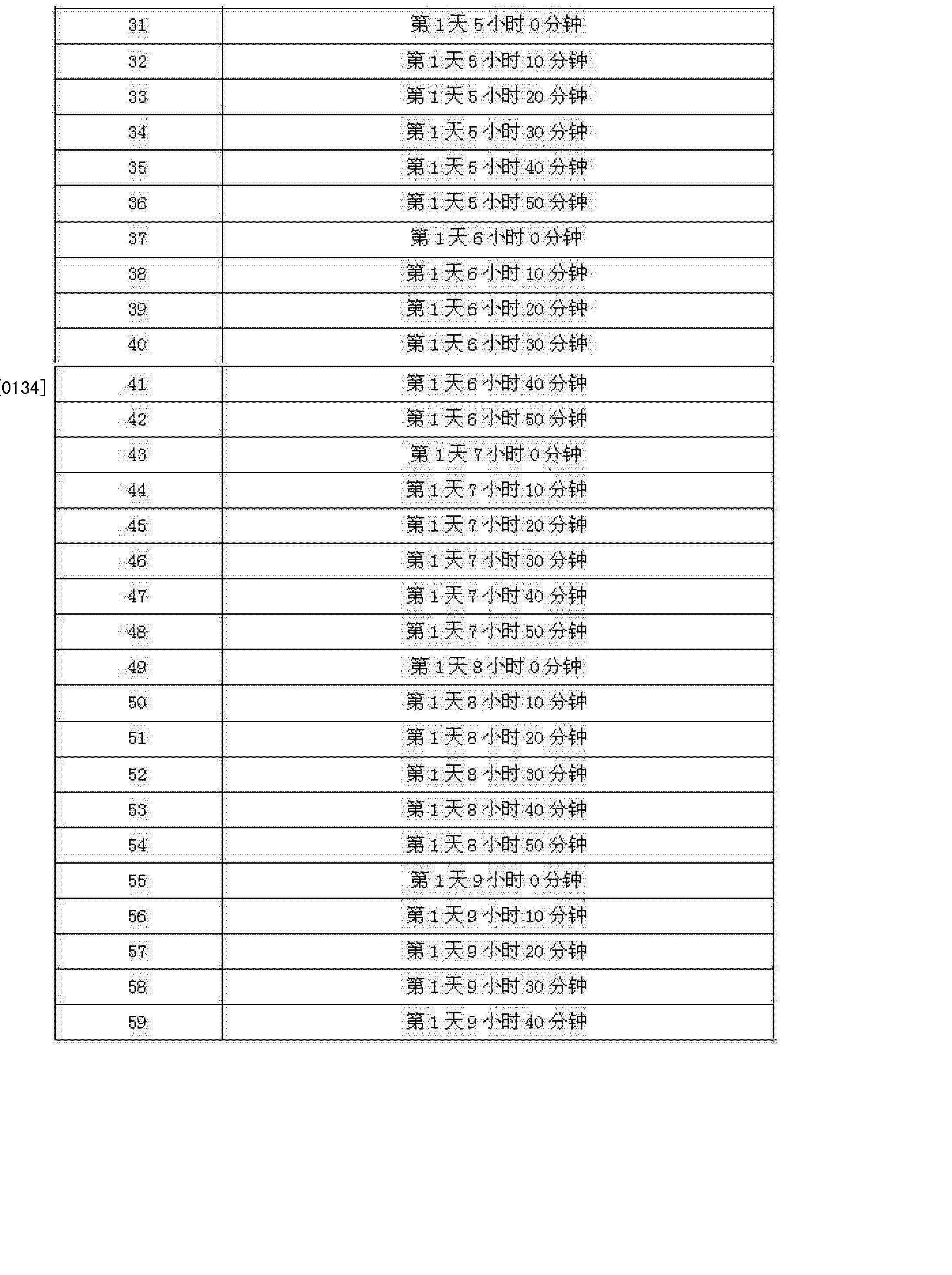 Figure CN102183931BD00141