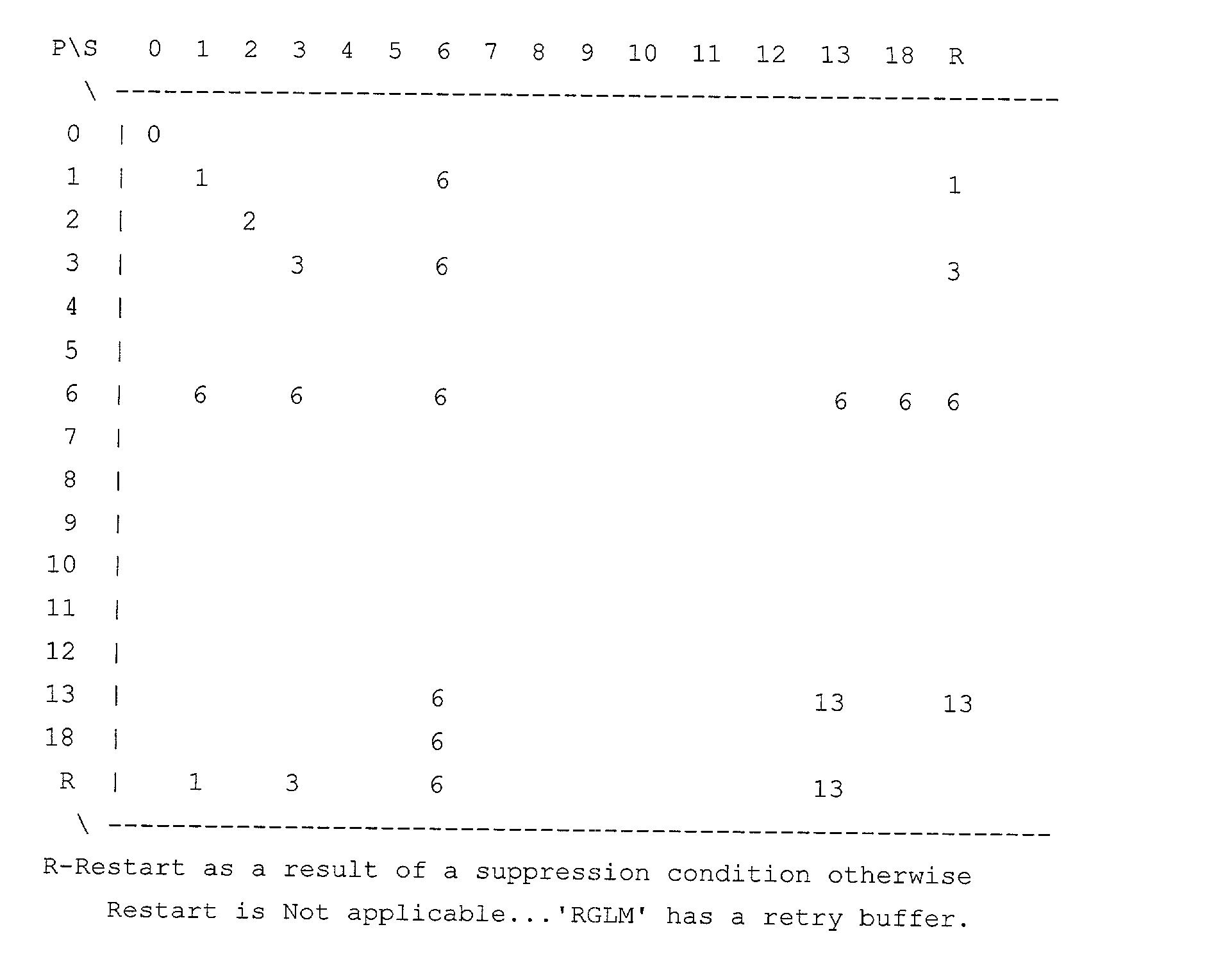 Figure US20030065971A1-20030403-P00018
