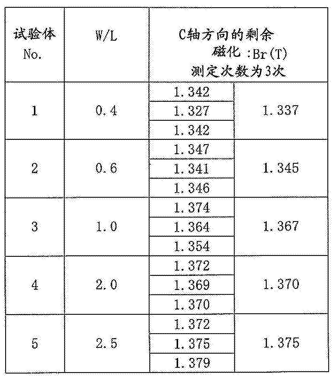 Figure CN104737251BD00152