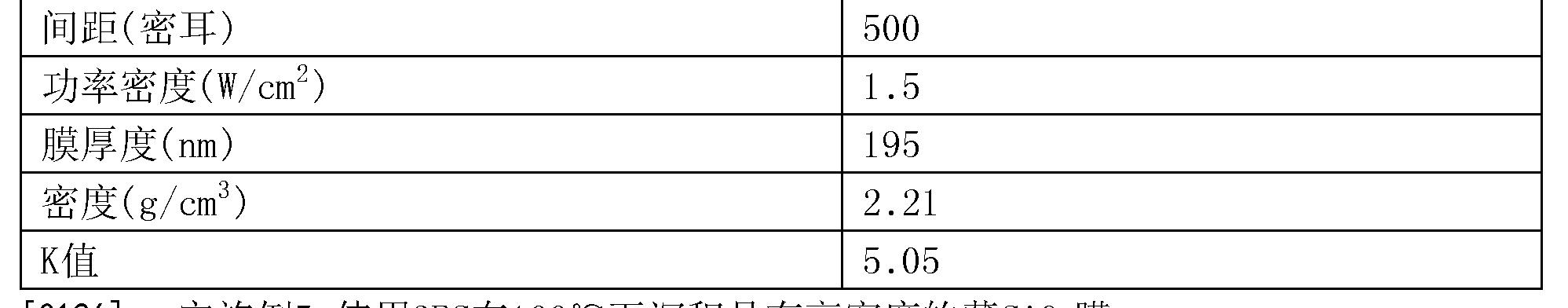 Figure CN104284997BD00221