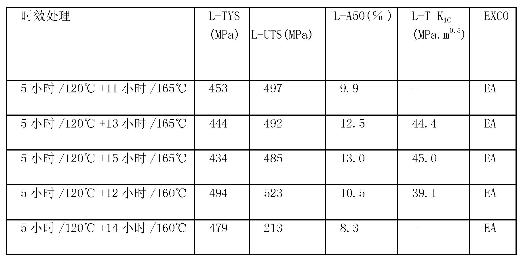 Figure CN101693968BD00161