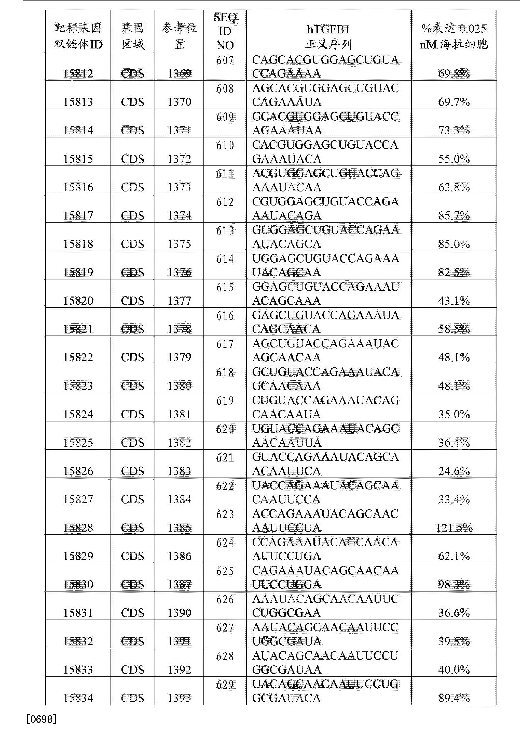 Figure CN103108642BD01111