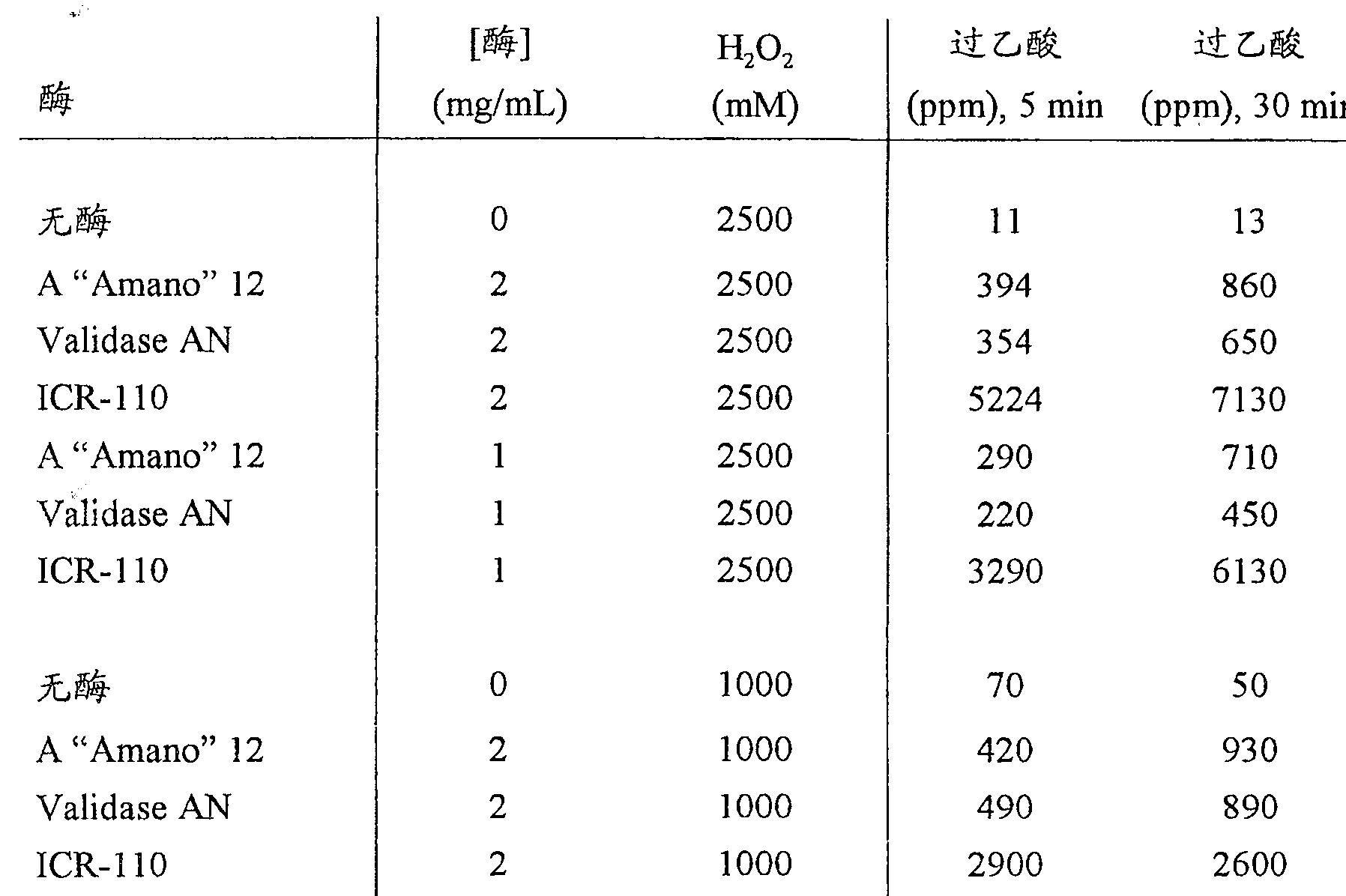 Figure CN101166828BD00371